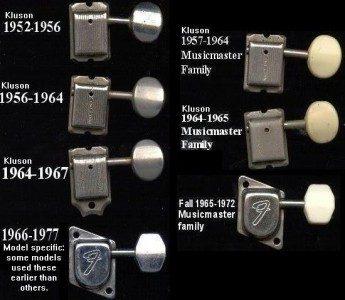 Choisir vos mécaniques de Stratocaster et Telecaster